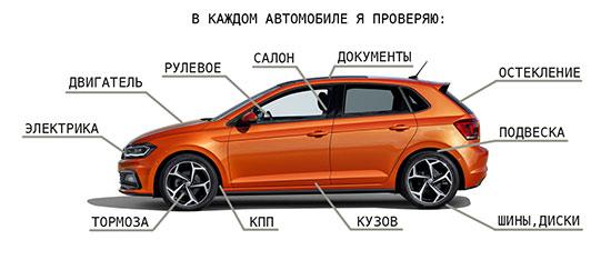 Элементы, которые проверяются в каждом автомобиле